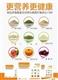 Diet powder